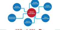 Brand activation and event marketing